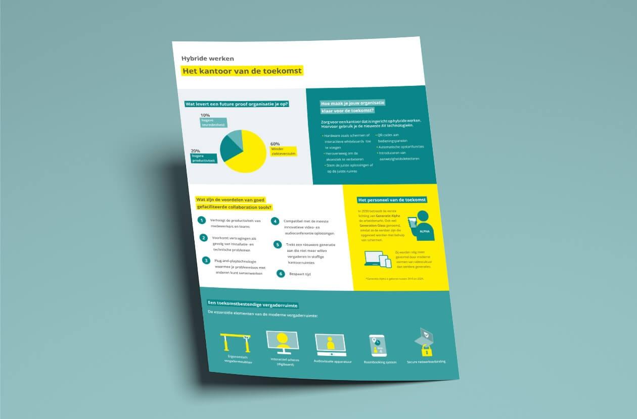 Mock up_Infographic_Kantoor van de toekomst.jpg