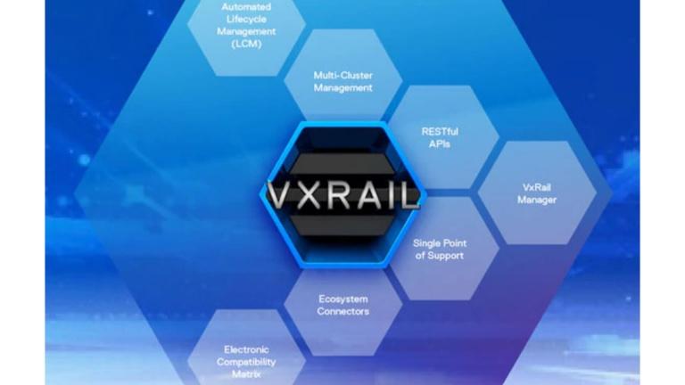 Dell VxRail_nodes op instapniveau.jpg